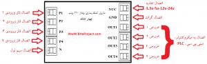 نحوه استفاده از ماژول آشکارسازی ولتاژ 220 ولت AC چهار کاناله ایزوله شده
